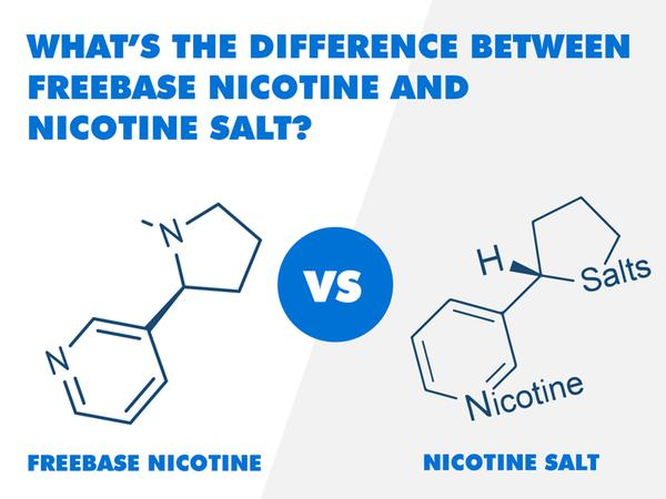 Salt Nicotine vs Regular